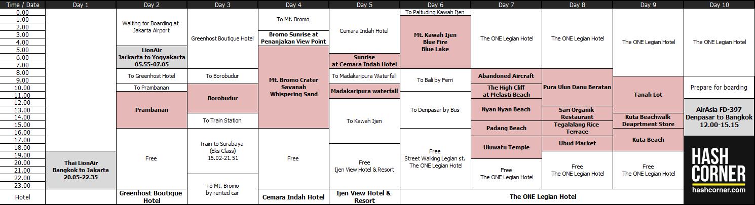 indonesia-yogyarkarta-bromo-bali-itinerary